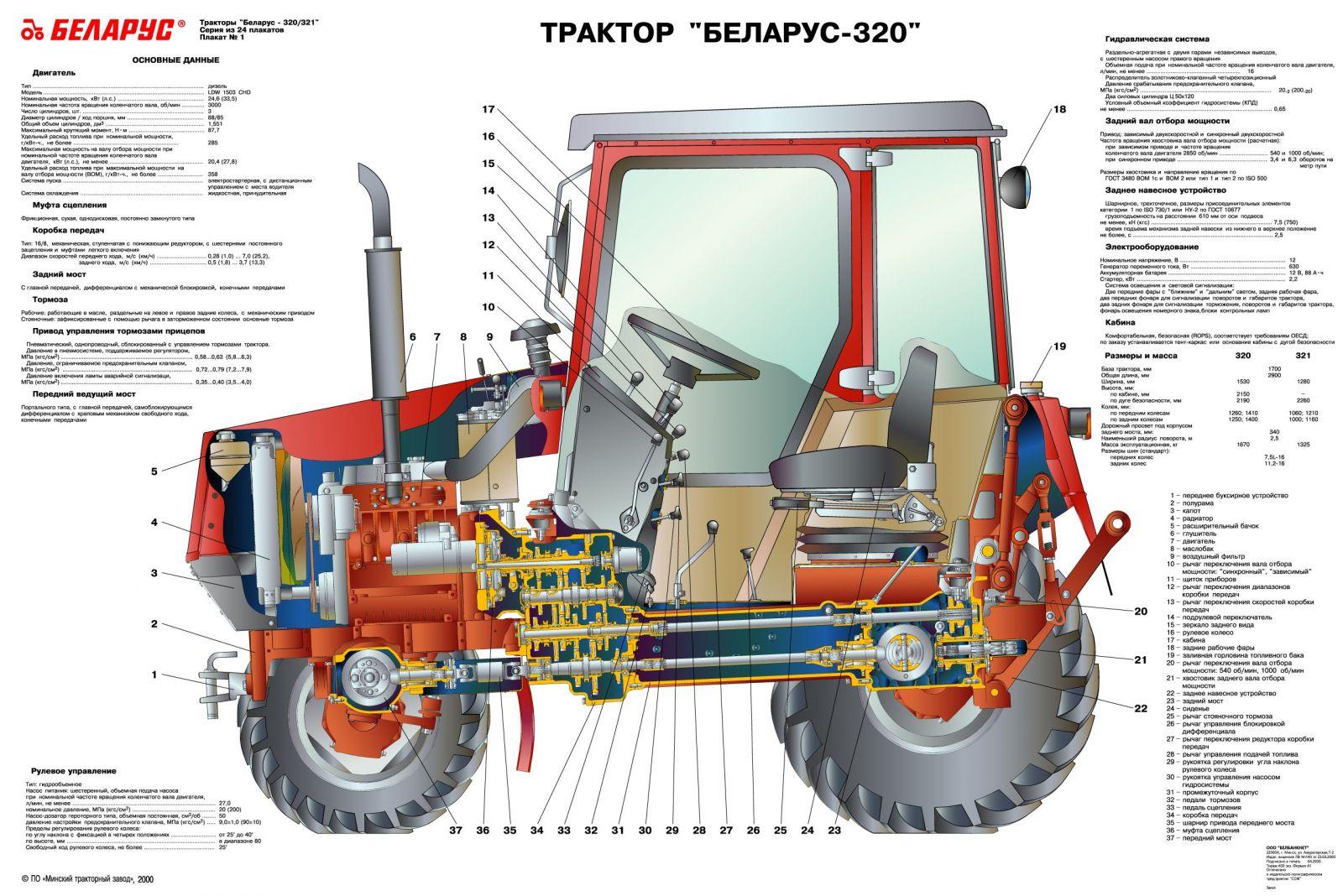 Схема устройства трактора мтз 80